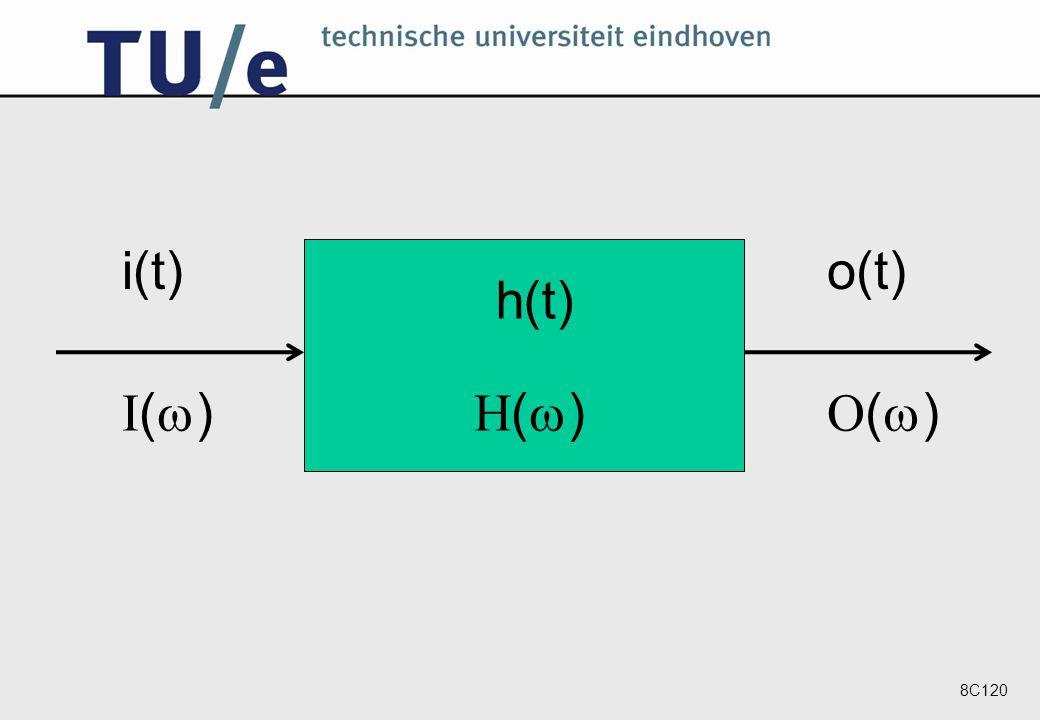 8C120 i(t) I()I() o(t) O()O() h(t) H()H()