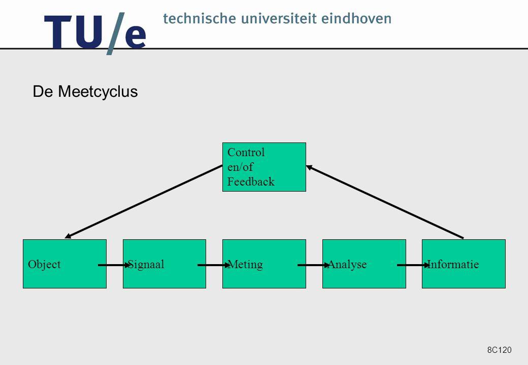 8C120 De Meetcyclus ObjectSignaalMetingAnalyseInformatie Control en/of Feedback