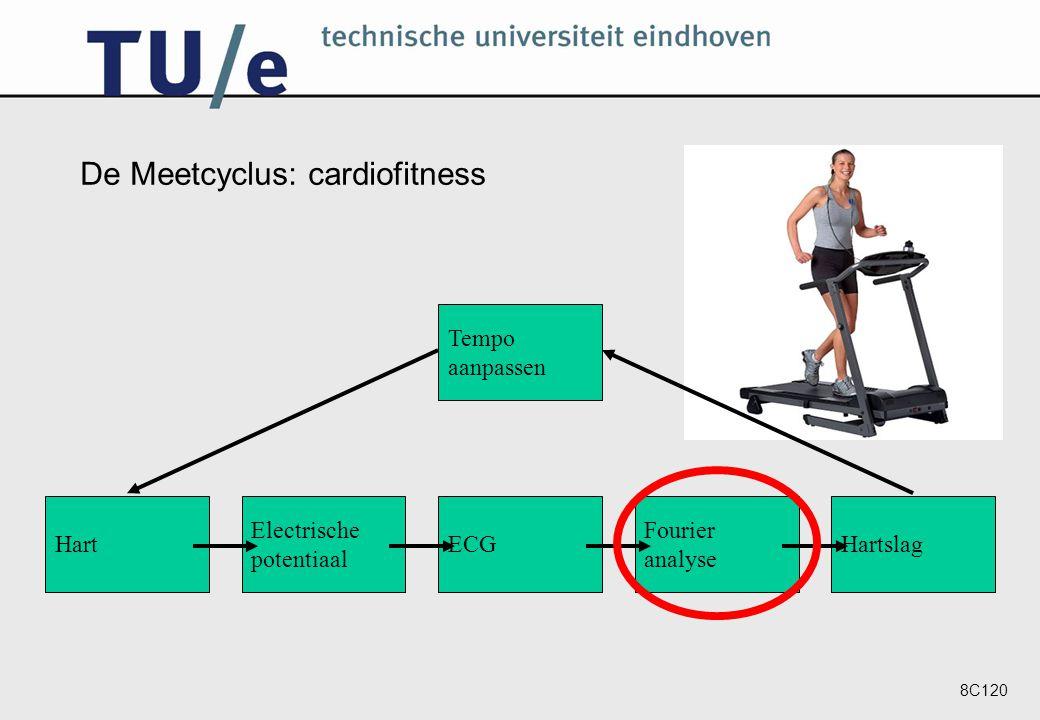 8C120 De Meetcyclus: cardiofitness Hart Electrische potentiaal ECG Fourier analyse Hartslag Tempo aanpassen