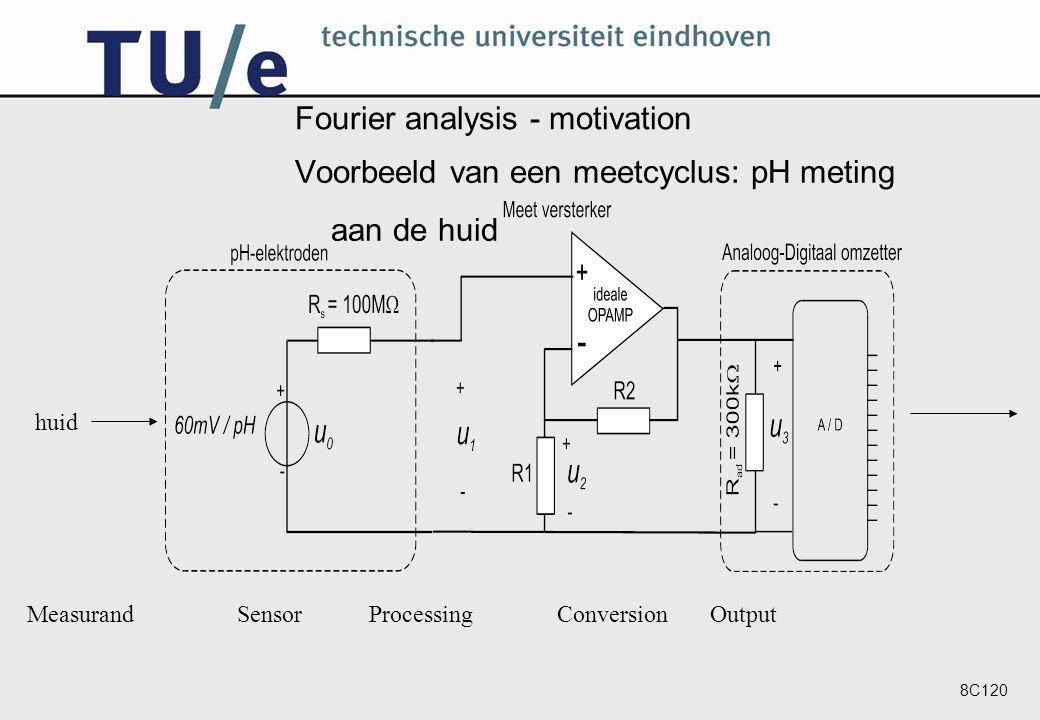 8C120 Fourier analysis - motivation Voorbeeld van een meetcyclus: pH meting aan de huid Measurand Sensor Processing Conversion Output huid