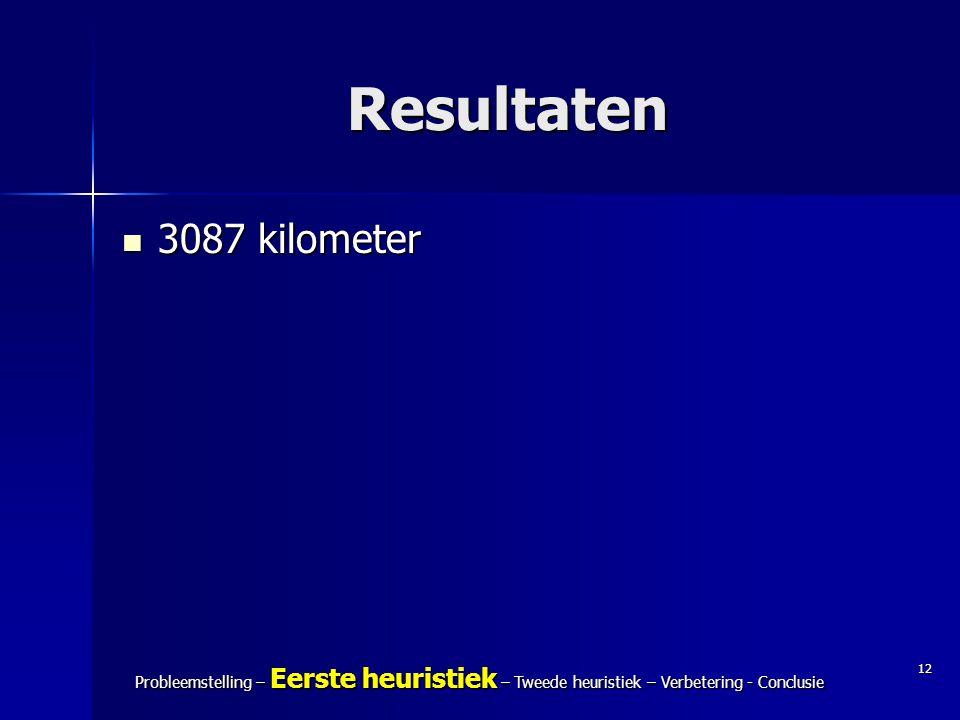 12 Probleemstelling – Eerste heuristiek – Tweede heuristiek – Verbetering - Conclusie Resultaten 3087 kilometer 3087 kilometer