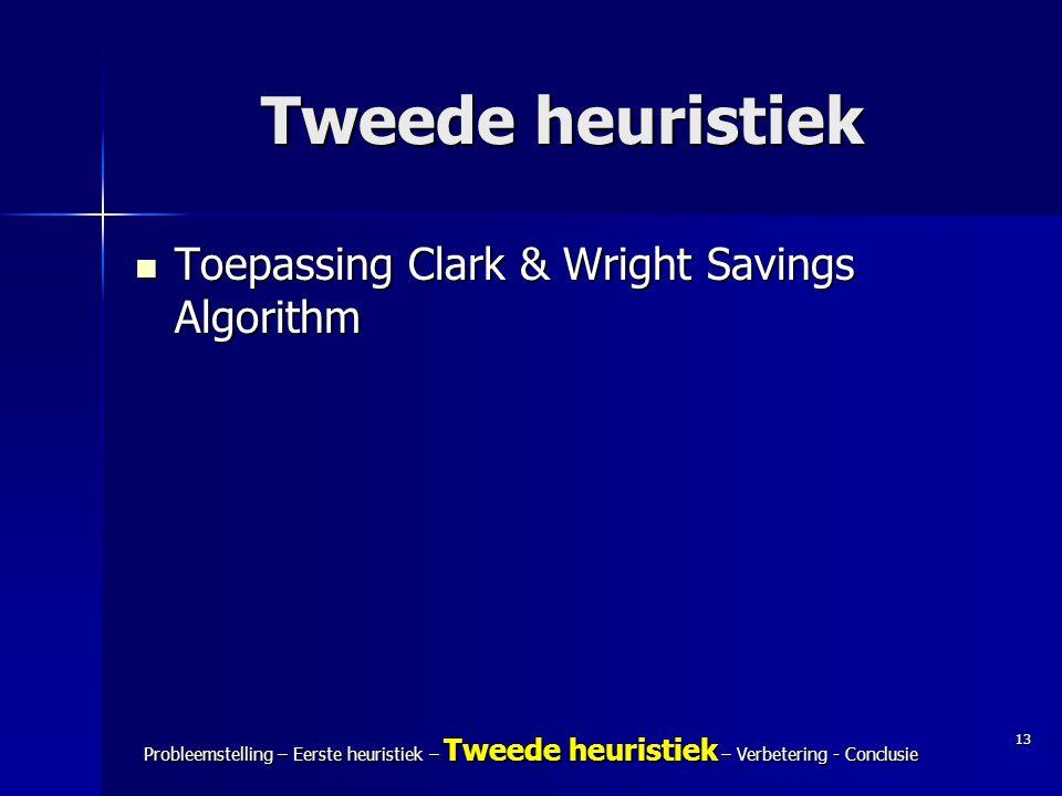 13 Probleemstelling – Eerste heuristiek – Tweede heuristiek – Verbetering - Conclusie Tweede heuristiek Toepassing Clark & Wright Savings Algorithm To