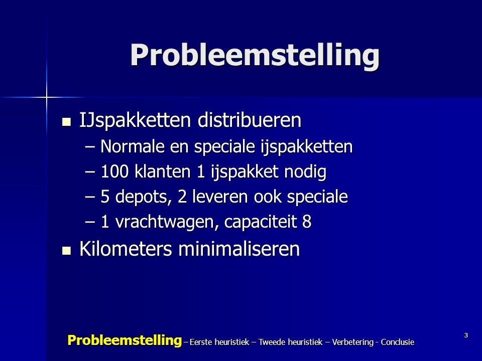 3 Probleemstelling – Eerste heuristiek – Tweede heuristiek – Verbetering - Conclusie Probleemstelling IJspakketten distribueren IJspakketten distribue