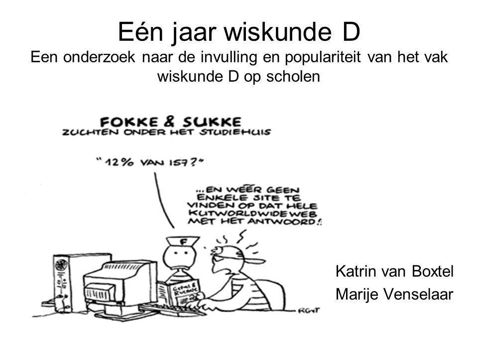 Eén jaar wiskunde D Een onderzoek naar de invulling en populariteit van het vak wiskunde D op scholen Katrin van Boxtel Marije Venselaar