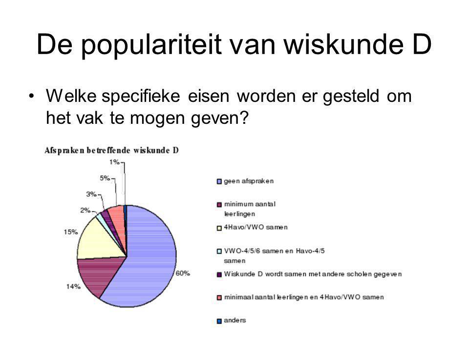 De populariteit van wiskunde D Welke specifieke eisen worden er gesteld om het vak te mogen geven? VWO-4/5/6 samen en Havo-4/5