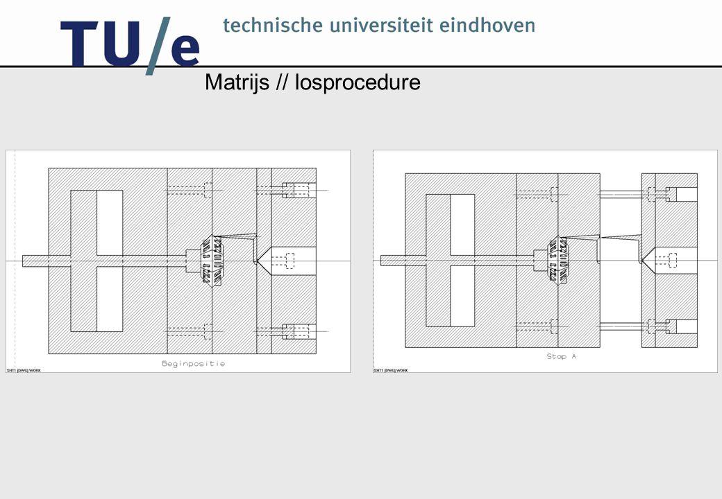 Matrijs // losprocedure