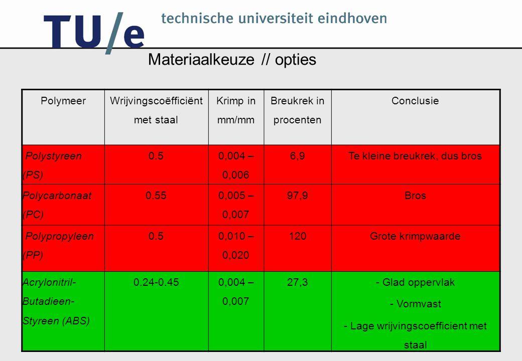 Materiaalkeuze // opties Polymeer Wrijvingscoëfficiënt met staal Krimp in mm/mm Breukrek in procenten Conclusie Polystyreen (PS) 0.5 0,004 – 0,006 6,9Te kleine breukrek, dus bros Polycarbonaat (PC) 0.55 0,005 – 0,007 97,9Bros Polypropyleen (PP) 0.5 0,010 – 0,020 120Grote krimpwaarde Acrylonitril- Butadieen- Styreen (ABS) 0.24-0.450,004 – 0,007 27,3- Glad oppervlak - Vormvast - Lage wrijvingscoefficient met staal