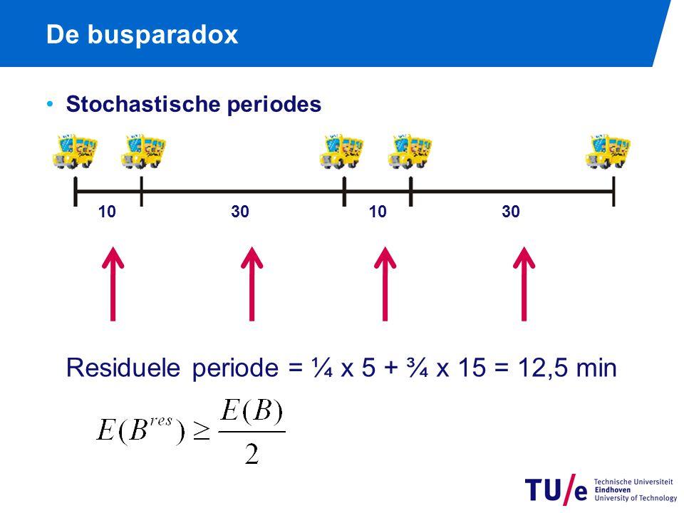 De busparadox Stochastische periodes 10 30 Residuele periode = ¼ x 5 + ¾ x 15 = 12,5 min