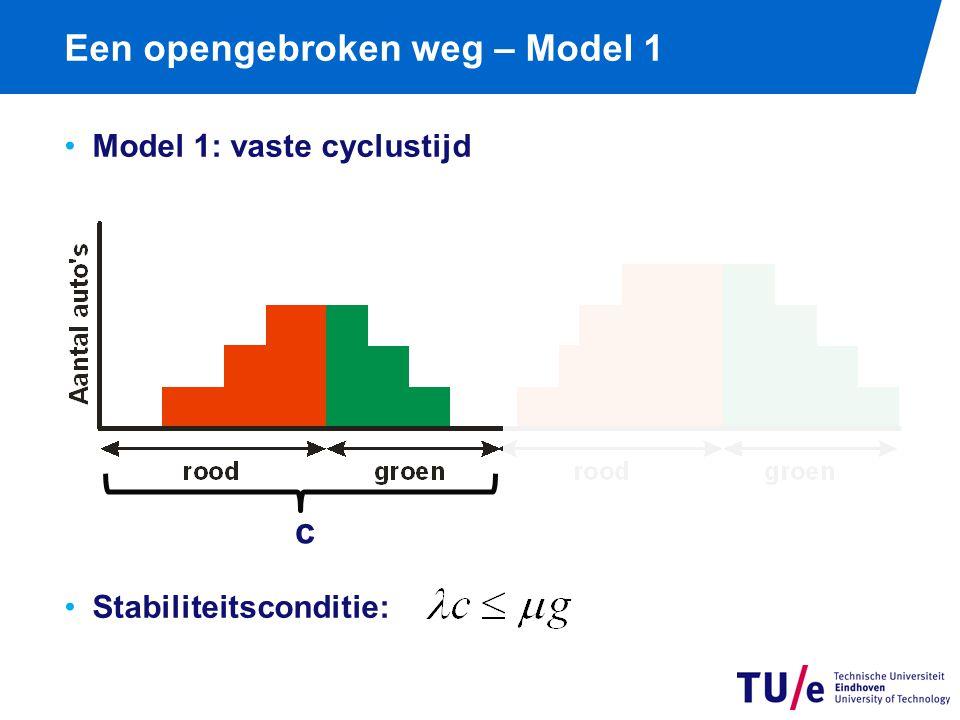 Een opengebroken weg – Model 1 Model 1: vaste cyclustijd Stabiliteitsconditie: c