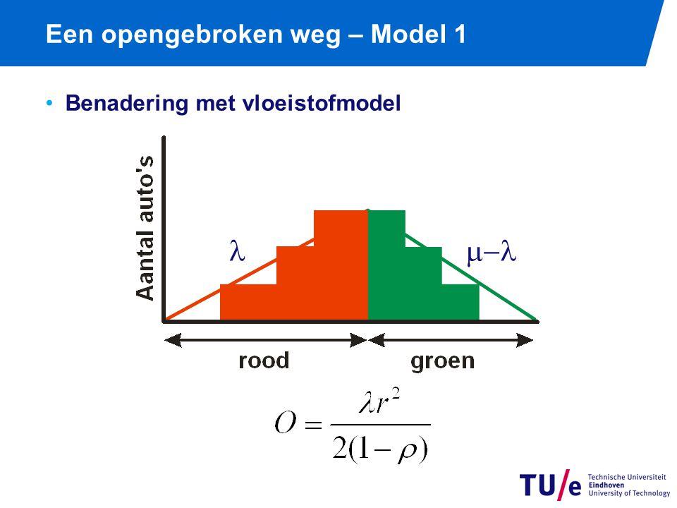 Een opengebroken weg – Model 1 Benadering met vloeistofmodel 