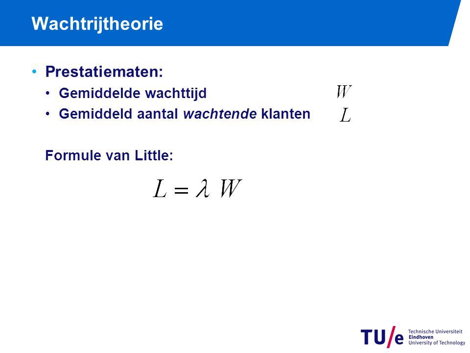 Wachtrijtheorie Deterministische tussenaankomsttijden Exponentieel verdeelde tussenaankomsttijden als ≤  als > 