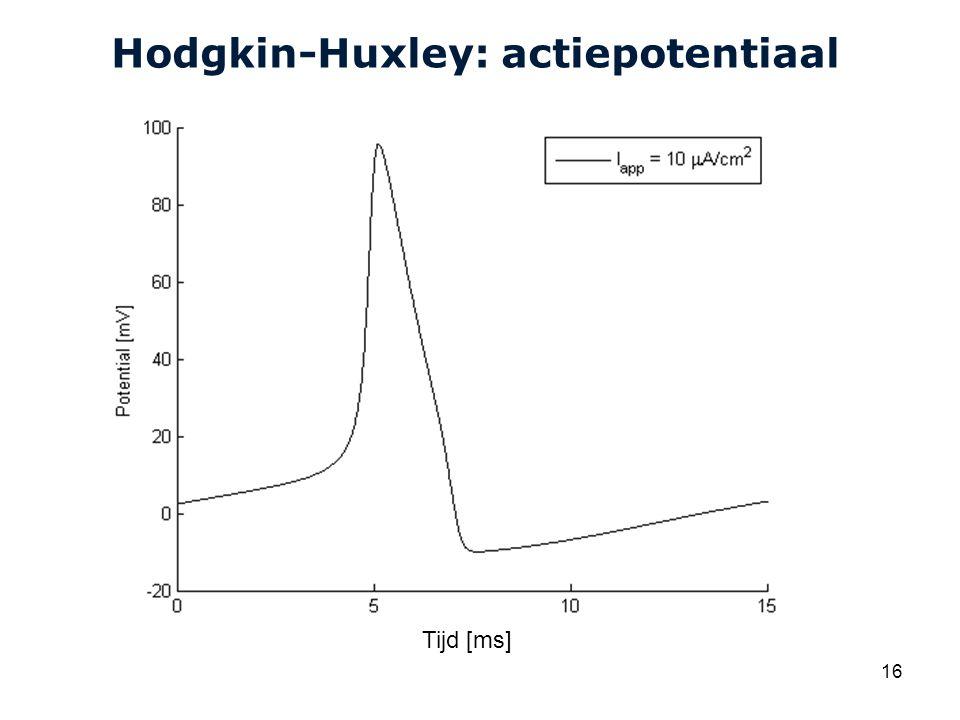 Cardiovascular Research Institute Maastricht (CARIM) 16 Hodgkin-Huxley: actiepotentiaal Tijd [ms]