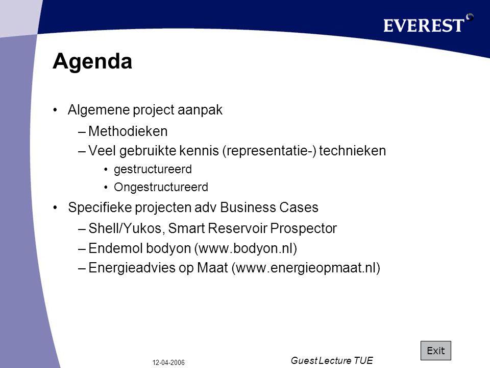 12-04-2006 Guest Lecture TUE Agenda Algemene project aanpak –Methodieken –Veel gebruikte kennis (representatie-) technieken gestructureerd Ongestructureerd Specifieke projecten adv Business Cases –Shell/Yukos, Smart Reservoir Prospector –Endemol bodyon (www.bodyon.nl) –Energieadvies op Maat (www.energieopmaat.nl) Exit
