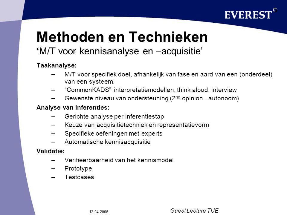 12-04-2006 Guest Lecture TUE Methoden en Technieken 'M/T voor realisatie' Keuze van paradigma: Gestructureerd (expliciet) –Redeneermachines –Regelgebaseerd, Casusgebaseerd Ongestructureerd (impliciet) –Neurale Netwerken –Document retrieval –Document classificatie Tools: –Everest Knowledge Framework (J2EE) –Everest Personalised Output Suite (EPOS)