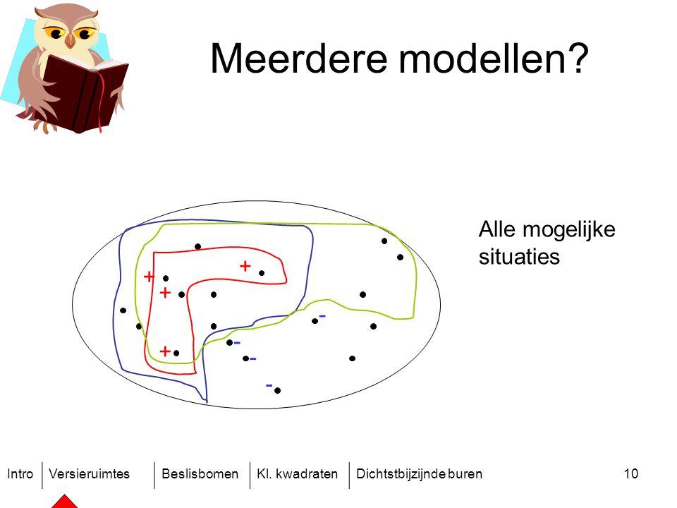 IntroVersieruimtesBeslisbomenKl. kwadratenDichtstbijzijnde buren10 Meerdere modellen? + + + + - - - - Alle mogelijke situaties