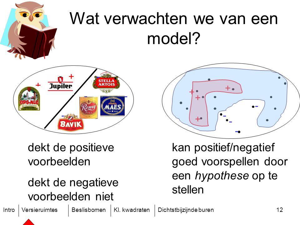 IntroVersieruimtesBeslisbomenKl. kwadratenDichtstbijzijnde buren12 Wat verwachten we van een model? + - - - - + dekt de positieve voorbeelden dekt de