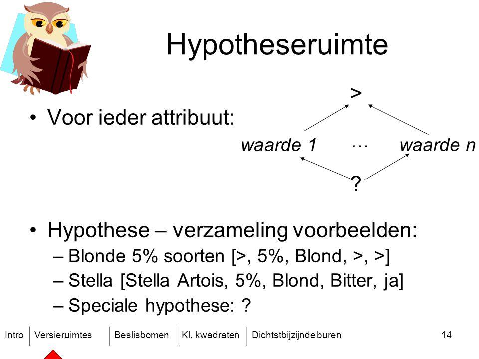IntroVersieruimtesBeslisbomenKl. kwadratenDichtstbijzijnde buren14 Hypotheseruimte Voor ieder attribuut: Hypothese – verzameling voorbeelden: –Blonde