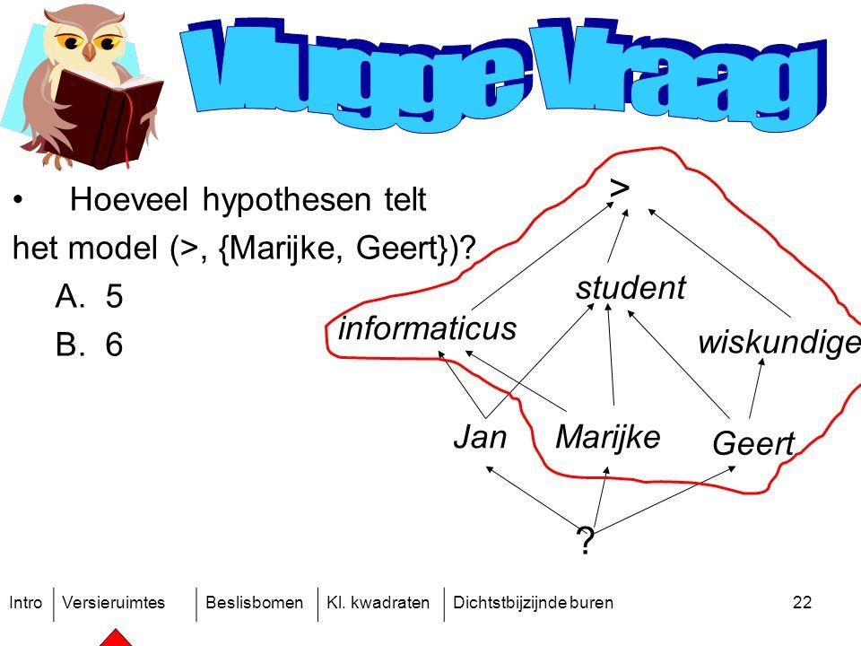 IntroVersieruimtesBeslisbomenKl. kwadratenDichtstbijzijnde buren22 Hoeveel hypothesen telt het model (>, {Marijke, Geert})? A.5 B.6 ? > JanMarijke Gee