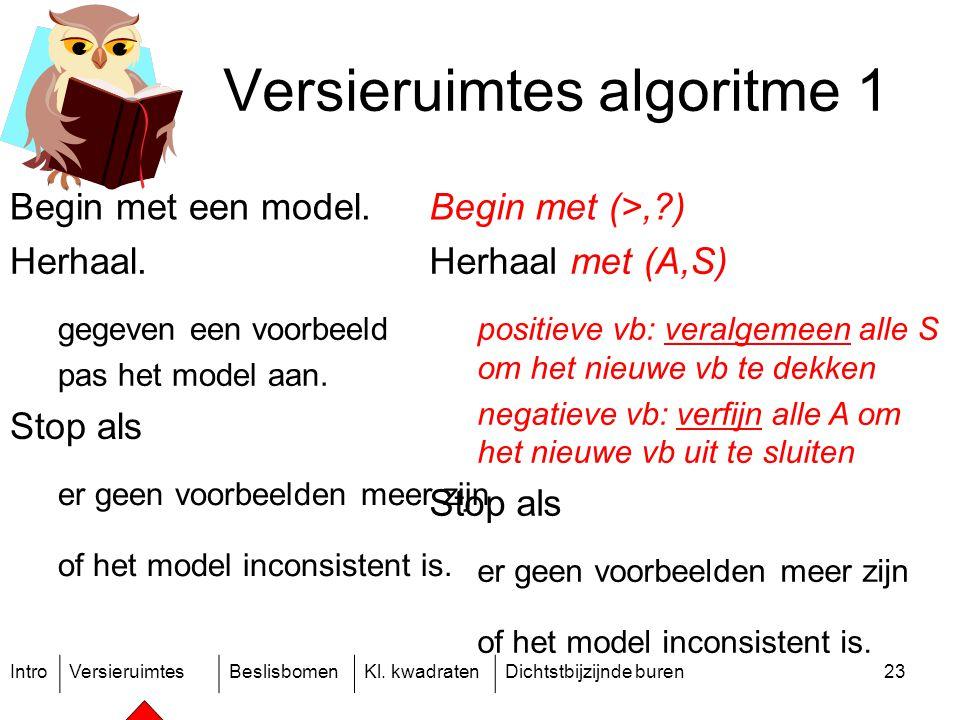 IntroVersieruimtesBeslisbomenKl. kwadratenDichtstbijzijnde buren23 Versieruimtes algoritme 1 Begin met een model. Herhaal. gegeven een voorbeeld pas h