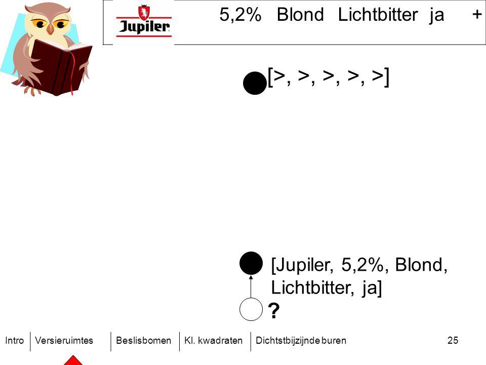 IntroVersieruimtesBeslisbomenKl. kwadratenDichtstbijzijnde buren25 5,2%BlondLichtbitterja+ ? [>, >, >, >, >] [Jupiler, 5,2%, Blond, Lichtbitter, ja]