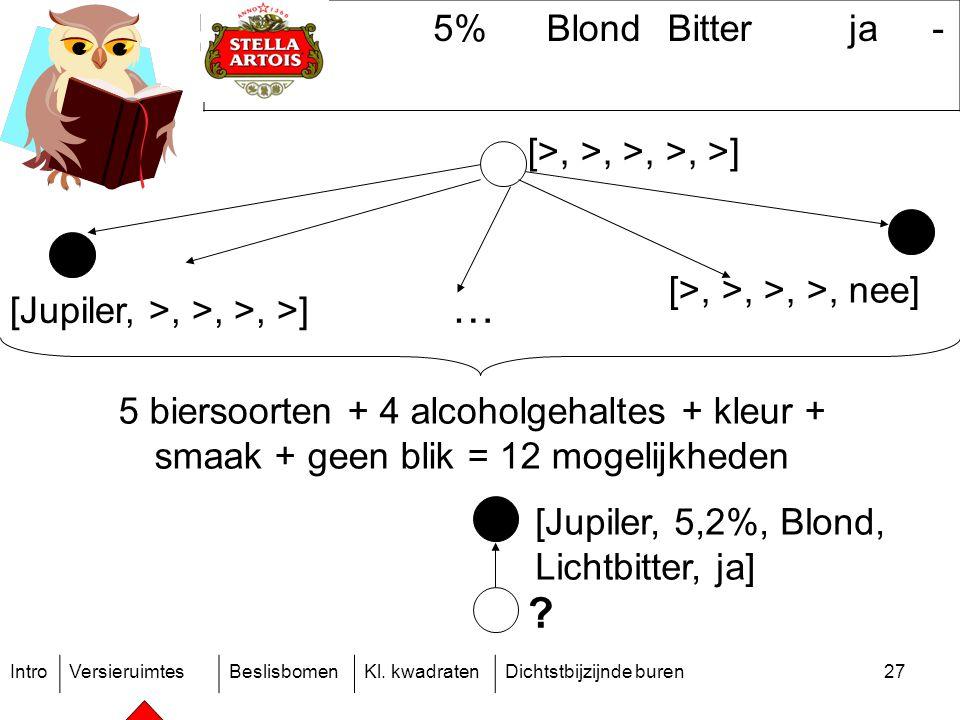 IntroVersieruimtesBeslisbomenKl. kwadratenDichtstbijzijnde buren27 5%BlondBitterja- .