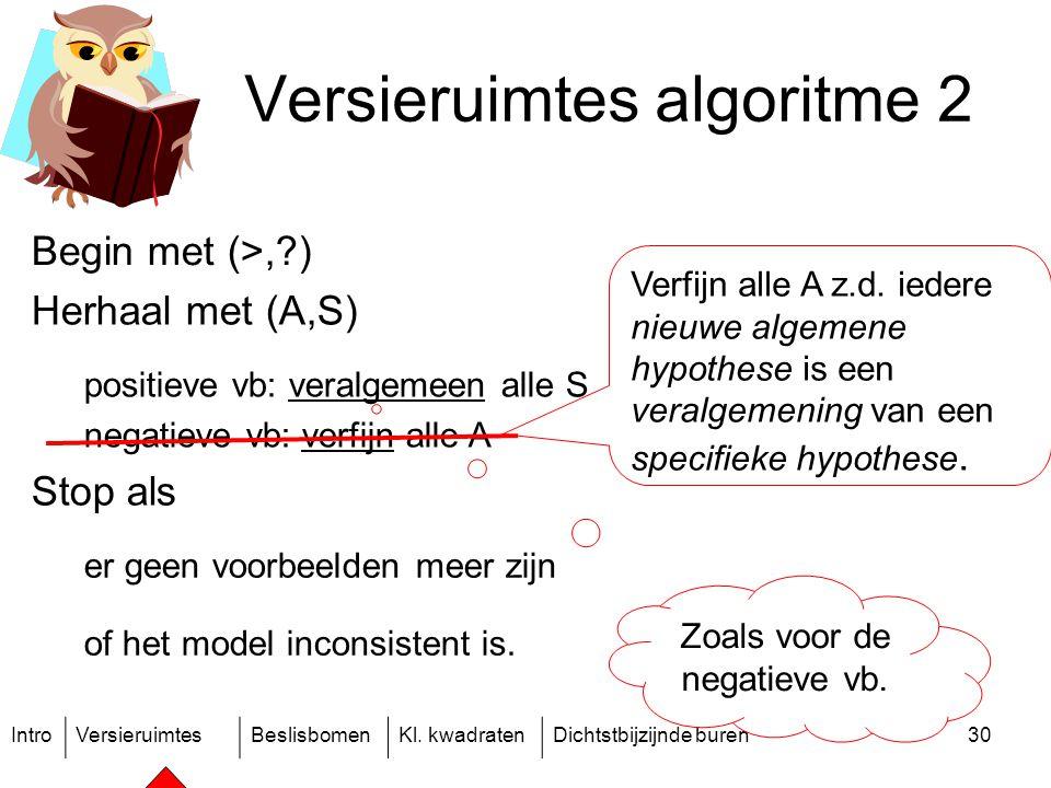 IntroVersieruimtesBeslisbomenKl. kwadratenDichtstbijzijnde buren30 Versieruimtes algoritme 2 Begin met (>,?) Herhaal met (A,S) positieve vb: veralgeme