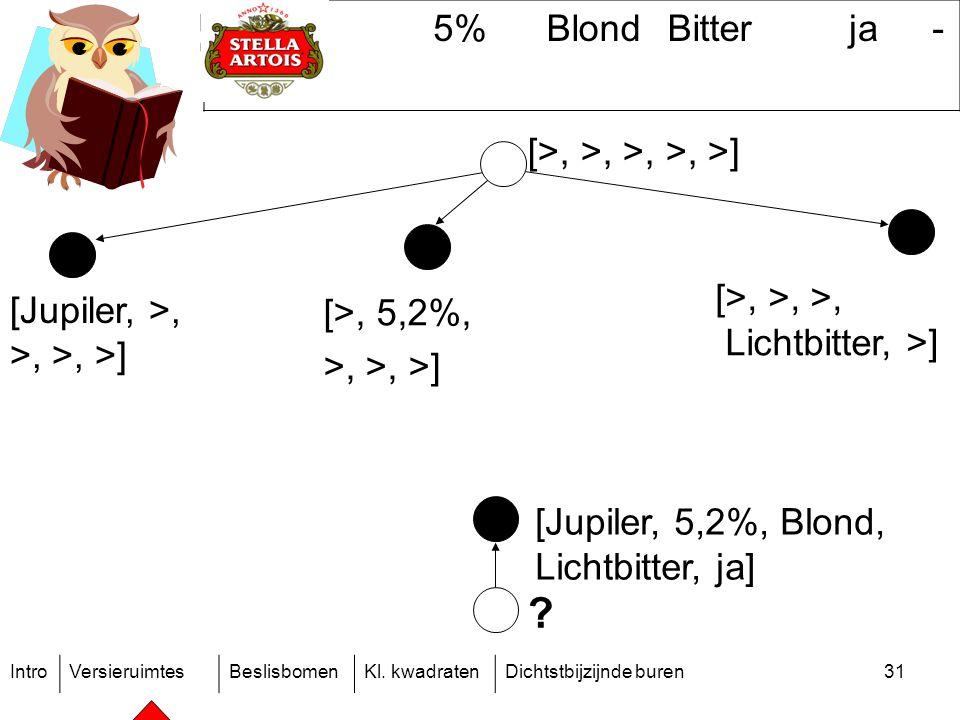 IntroVersieruimtesBeslisbomenKl. kwadratenDichtstbijzijnde buren31 5%BlondBitterja- .