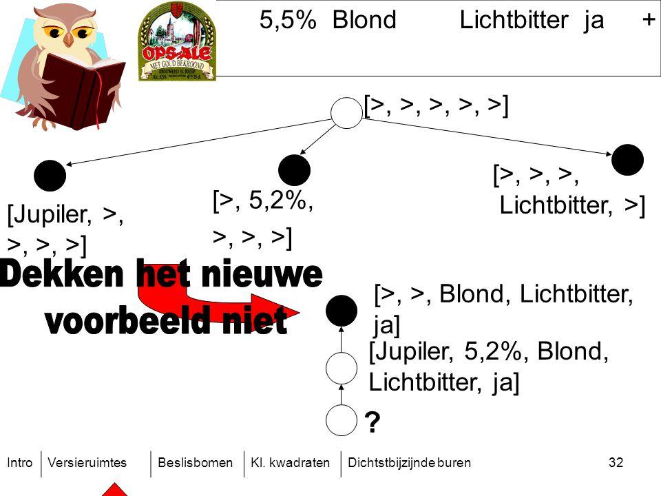IntroVersieruimtesBeslisbomenKl. kwadratenDichtstbijzijnde buren32 5,5%BlondLichtbitterja+ .