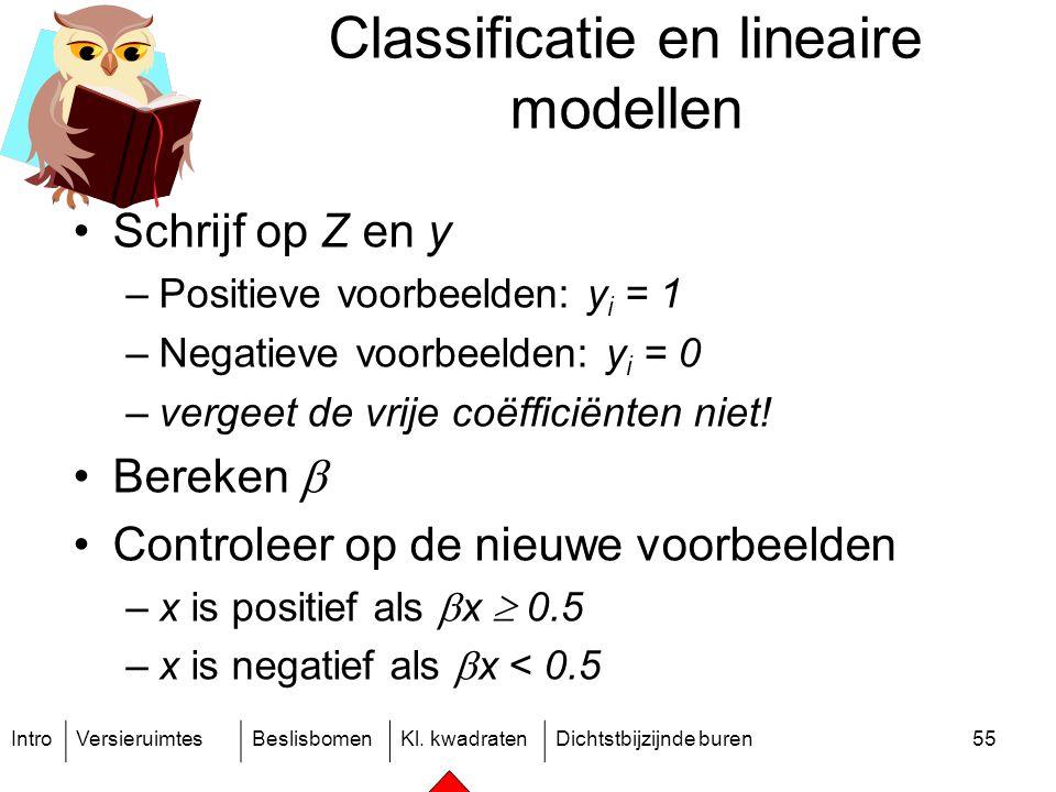 IntroVersieruimtesBeslisbomenKl. kwadratenDichtstbijzijnde buren55 Classificatie en lineaire modellen Schrijf op Z en y –Positieve voorbeelden: y i =