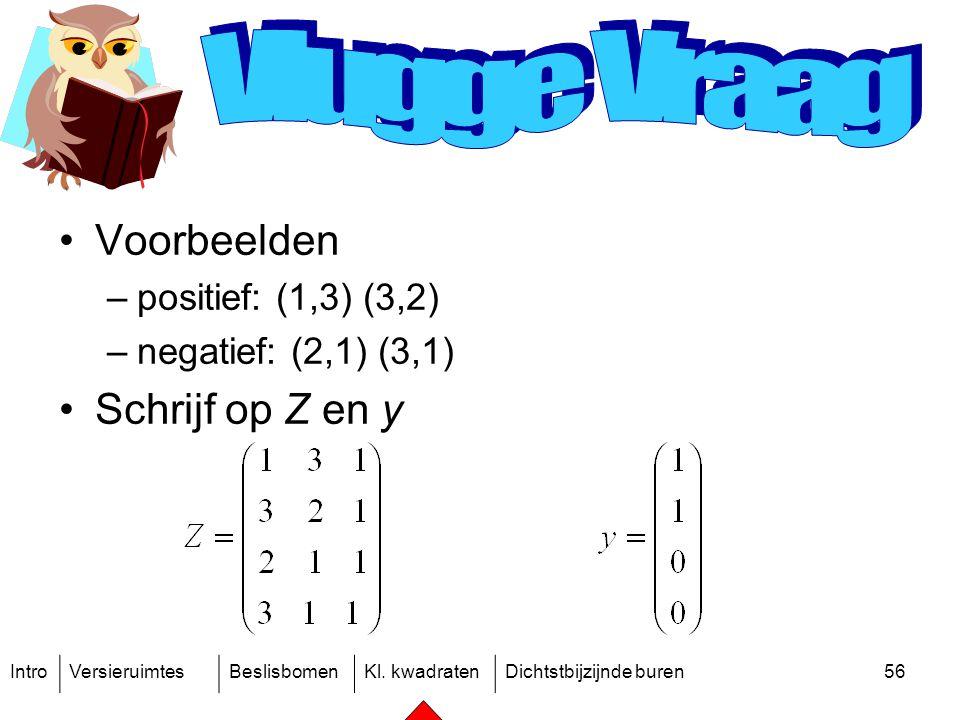 IntroVersieruimtesBeslisbomenKl. kwadratenDichtstbijzijnde buren56 Voorbeelden –positief: (1,3) (3,2) –negatief: (2,1) (3,1) Schrijf op Z en y