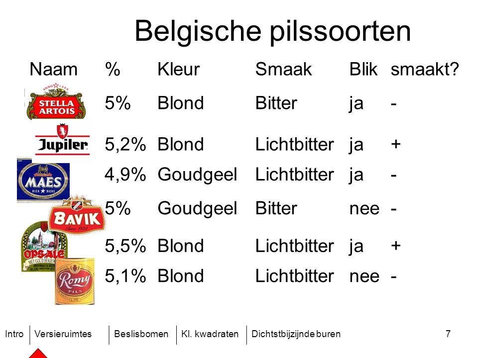 IntroVersieruimtesBeslisbomenKl. kwadratenDichtstbijzijnde buren7 Belgische pilssoorten Naam%KleurSmaakBliksmaakt? 5%BlondBitterja- 5,2%BlondLichtbitt