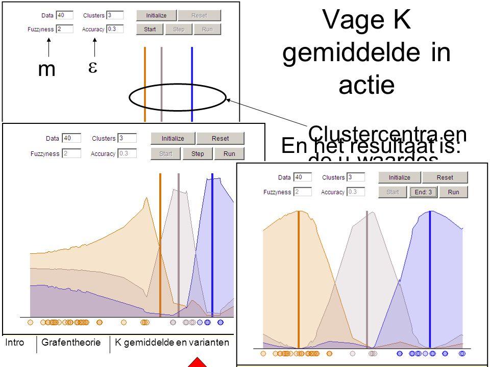 IntroGrafentheorieK gemiddelde en variantenHoe bepaal je k.