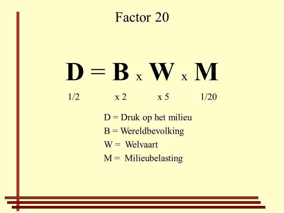 Factor 20 D = Druk op het milieu B = Wereldbevolking W = Welvaart M = Milieubelasting 1/2 x 2 x 5 1/20 D = B x W x M
