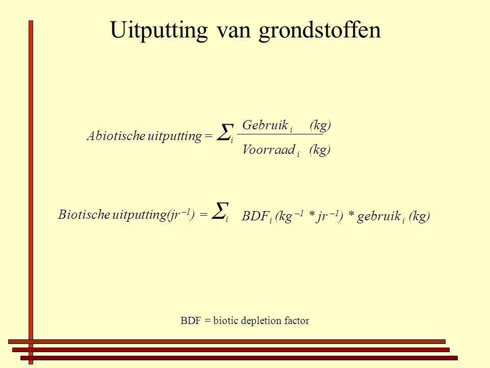 Uitputting van grondstoffen Abiotische uitputting =  i Gebruik i (kg) Voorraad i (kg) Biotische uitputting(jr –1 ) =  i BDF i (kg –1 * jr –1 ) * gebruik i (kg) BDF = biotic depletion factor