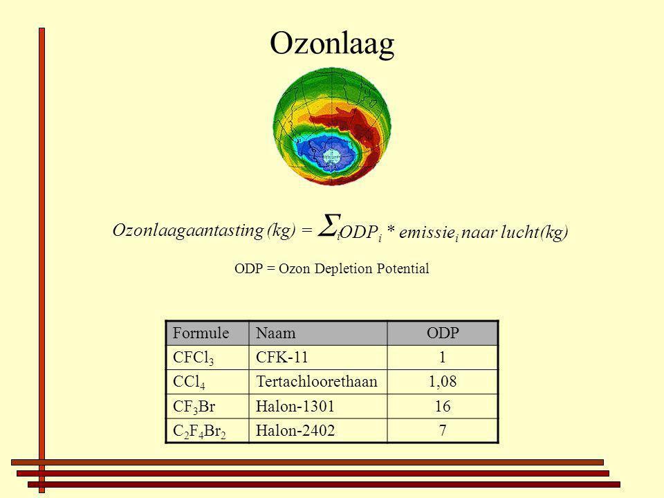 Ozonlaag Ozonlaagaantasting (kg) =  i ODP i * emissie i naar lucht(kg) ODP = Ozon Depletion Potential FormuleNaamODP CFCl 3 CFK-111 CCl 4 Tertachloorethaan1,08 CF 3 BrHalon-130116 C 2 F 4 Br 2 Halon-24027