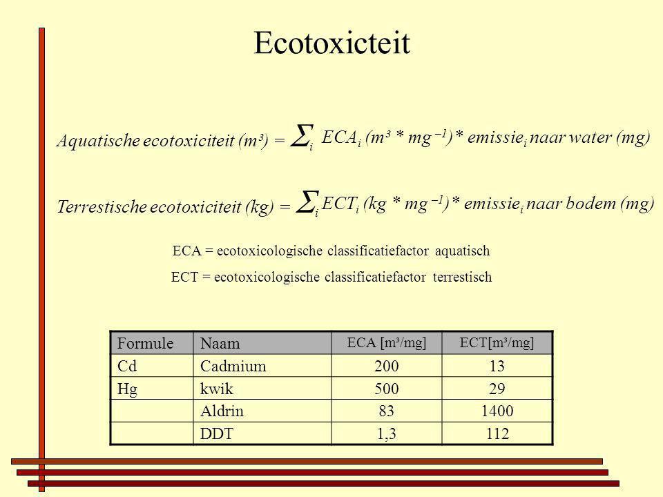 Ecotoxicteit Aquatische ecotoxiciteit (m³) =  i ECA i (m³ * mg –1 )* emissie i naar water (mg) Terrestische ecotoxiciteit (kg) =  i ECT i (kg * mg –1 )* emissie i naar bodem (mg) ECA = ecotoxicologische classificatiefactor aquatisch ECT = ecotoxicologische classificatiefactor terrestisch FormuleNaam ECA [m³/mg]ECT[m³/mg] CdCadmium20013 Hgkwik50029 Aldrin831400 DDT1,3112