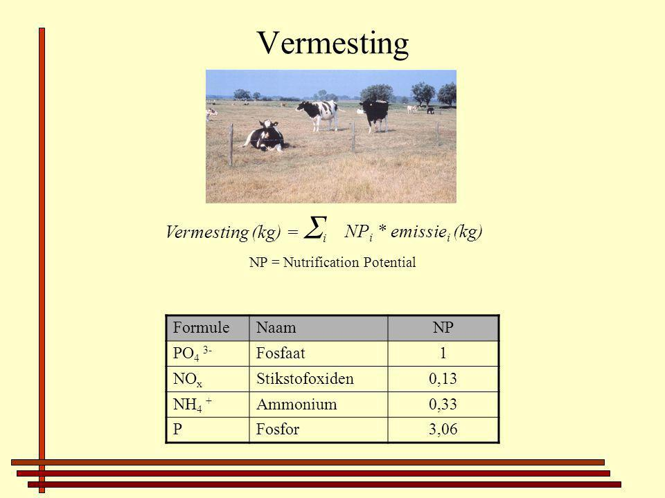 Vermesting Vermesting (kg) =  i NP i * emissie i (kg) NP = Nutrification Potential FormuleNaamNP PO 4 3- Fosfaat1 NO x Stikstofoxiden0,13 NH 4 + Ammonium0,33 PFosfor3,06