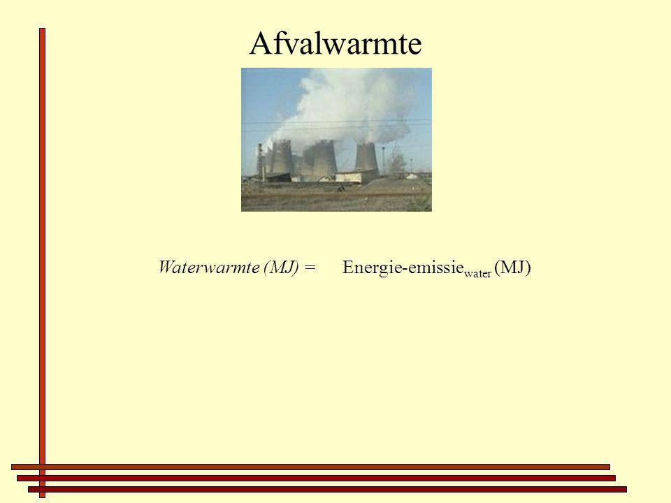 Afvalwarmte Waterwarmte (MJ) =Energie-emissie water (MJ)