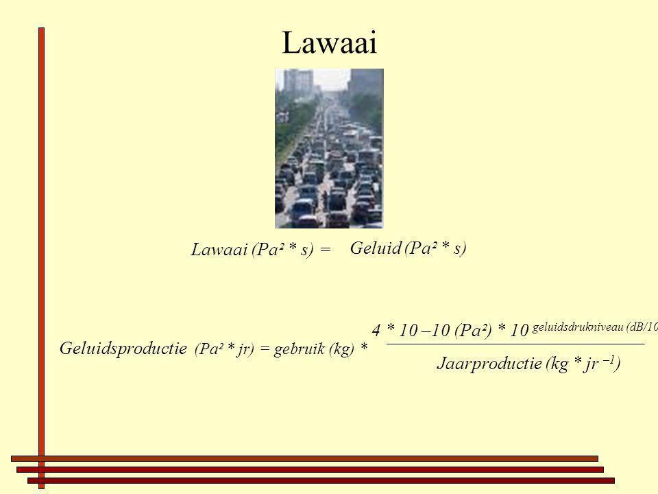 Lawaai Lawaai (Pa² * s) = Geluid (Pa² * s) 4 * 10 –10 (Pa²) * 10 geluidsdrukniveau (dB/10) Jaarproductie (kg * jr –1 ) Geluidsproductie (Pa² * jr) = gebruik (kg) *