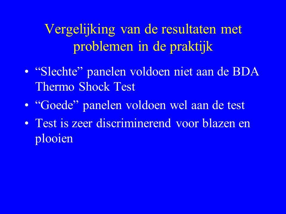 Vergelijking van de resultaten met problemen in de praktijk Slechte panelen voldoen niet aan de BDA Thermo Shock Test Goede panelen voldoen wel aan de test Test is zeer discriminerend voor blazen en plooien