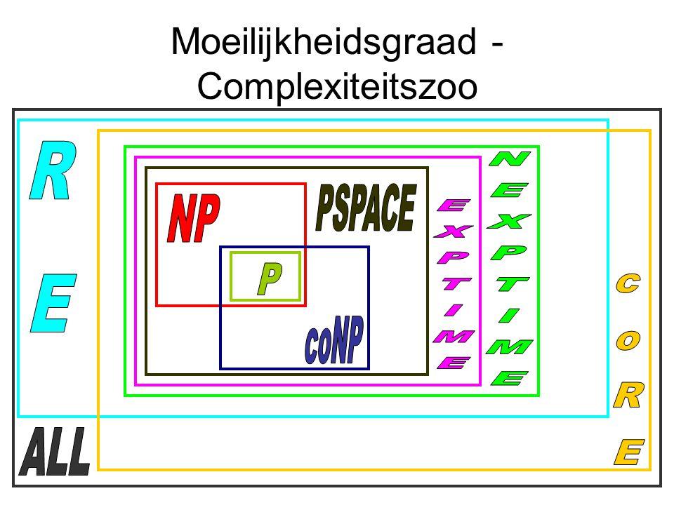 Complexiteit van redeneren Beschrijvende logica's UitbreidingenVerwerven van Kennisblootlegging Moeilijkheidsgraad - Complexiteitszoo