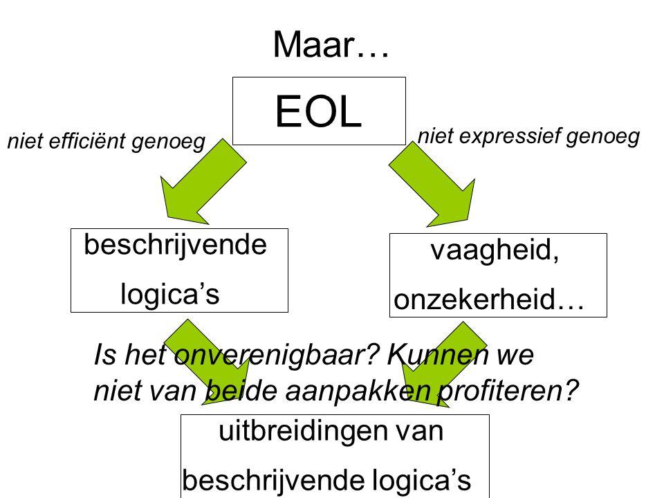 Complexiteit van redeneren Beschrijvende logica's UitbreidingenVerwerven van Kennisblootlegging Maar… EOL niet expressief genoeg vaagheid, onzekerheid