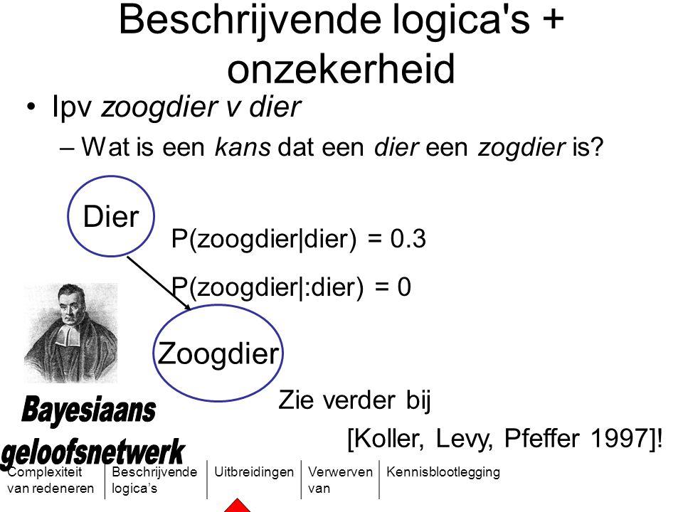 Complexiteit van redeneren Beschrijvende logica's UitbreidingenVerwerven van Kennisblootlegging Beschrijvende logica's + onzekerheid Ipv zoogdier v di