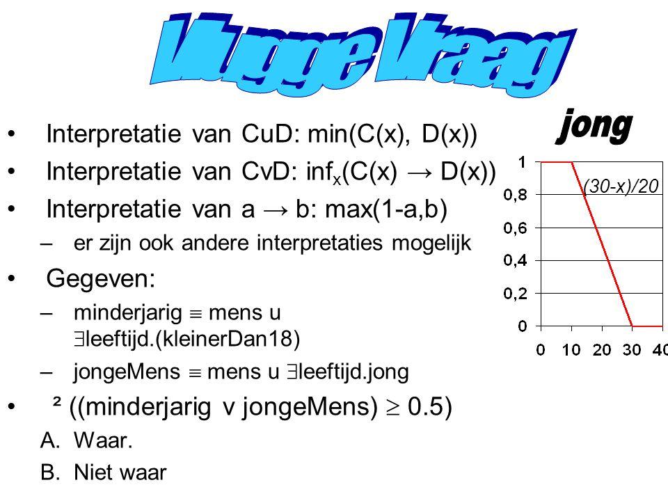 Complexiteit van redeneren Beschrijvende logica's UitbreidingenVerwerven van Kennisblootlegging Interpretatie van CuD: min(C(x), D(x)) Interpretatie v