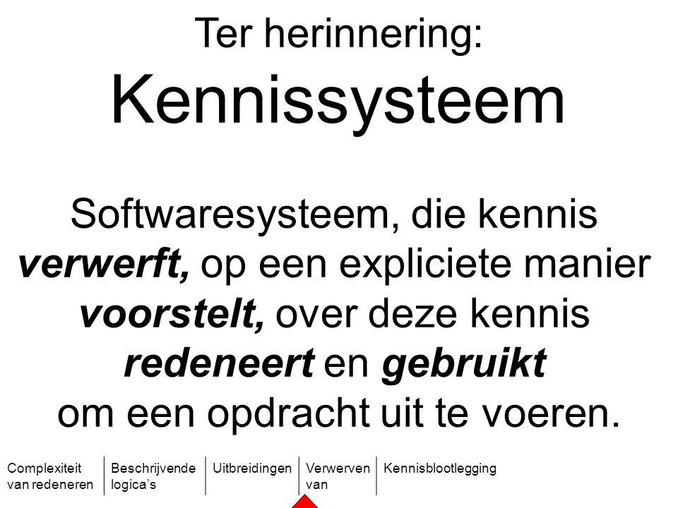 Complexiteit van redeneren Beschrijvende logica's UitbreidingenVerwerven van Kennisblootlegging Ter herinnering: Kennissysteem Softwaresysteem, die ke