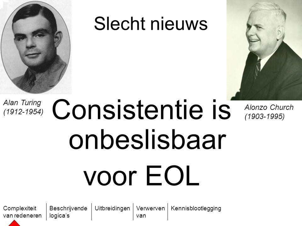 Complexiteit van redeneren Beschrijvende logica's UitbreidingenVerwerven van Kennisblootlegging Slecht nieuws Consistentie is onbeslisbaar voor EOL Al