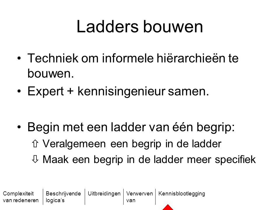 Complexiteit van redeneren Beschrijvende logica's UitbreidingenVerwerven van Kennisblootlegging Ladders bouwen Techniek om informele hiërarchieën te b