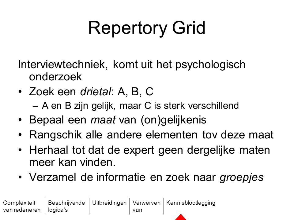 Complexiteit van redeneren Beschrijvende logica's UitbreidingenVerwerven van Kennisblootlegging Repertory Grid Interviewtechniek, komt uit het psychol
