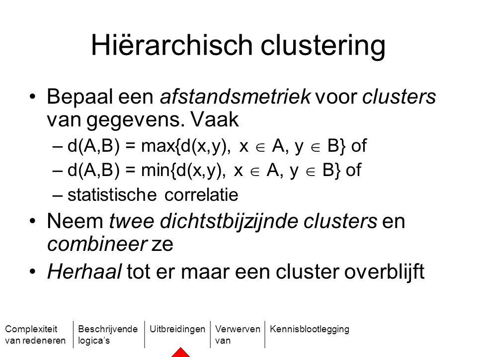 Complexiteit van redeneren Beschrijvende logica's UitbreidingenVerwerven van Kennisblootlegging Hiërarchisch clustering Bepaal een afstandsmetriek voo