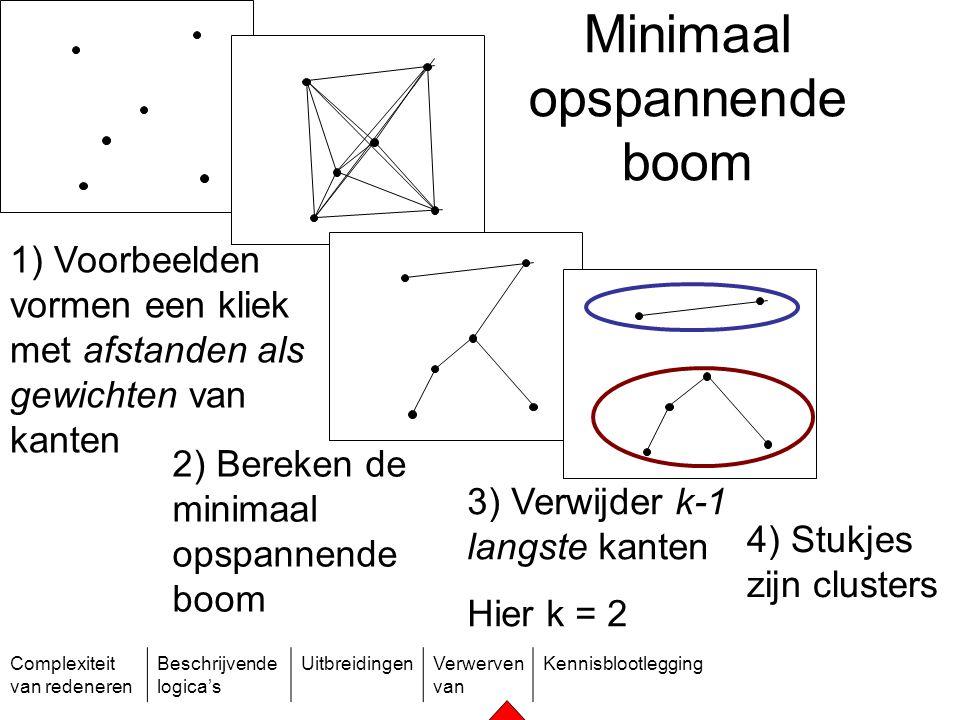 Complexiteit van redeneren Beschrijvende logica's UitbreidingenVerwerven van Kennisblootlegging Minimaal opspannende boom 1) Voorbeelden vormen een kl